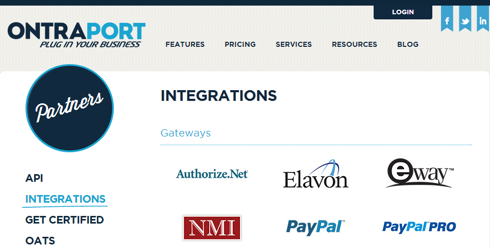 Ontraport_integrations