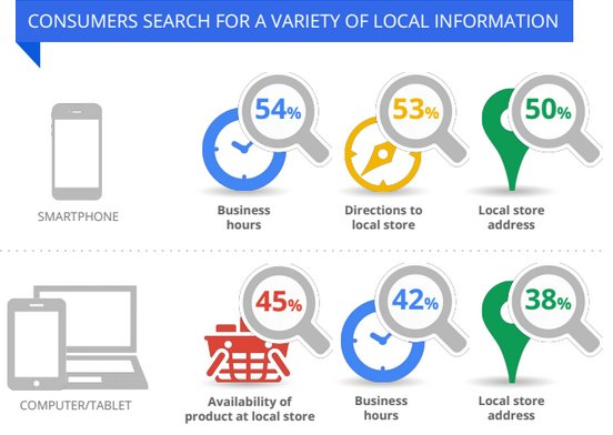 rsz_local_business_search