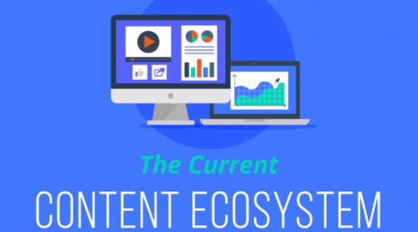A Look Into the Content Marketing Ecosystem